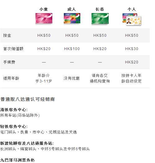 香港八达通卡价格